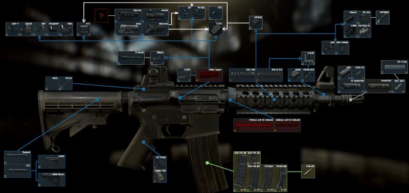 tarkov-personalizacion-armas